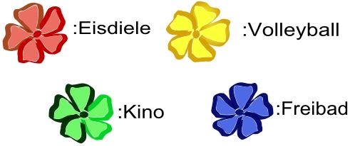 Blumencode