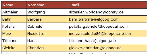 Ergebnis der SQL-Anfrage. 3 Spalten mit den Attributen Name, Vorname und Email.