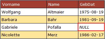 Nullwerte in der Ausgabe einer Tabelle. Im Beispiel im Attribut GebDat.