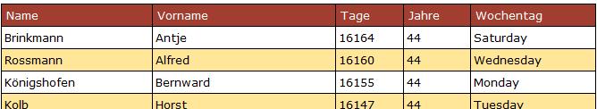 Ergebnistabelle des SQL-Befehls mit berechneten Spalten Tage, Jahre und Wochentag