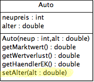 Klassendiagramm Auto mit setAlter-Methode