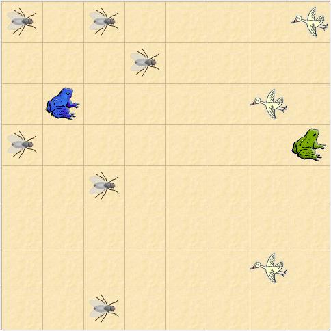 Startszenario, bei dem der blaue Frosch im Vorteil ist