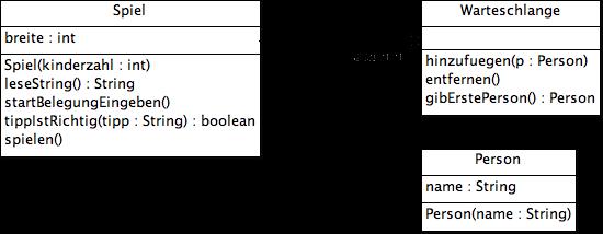 Klassendiagramm Gesamtansicht