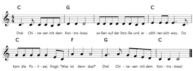 Erste Strophe des Liedes mit Noten