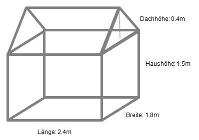 Maße eines Hauses: Länge: 2.4m; Breite: 1-9m; Haushöhe: 1.5m; Dachhöhe: 0.4m