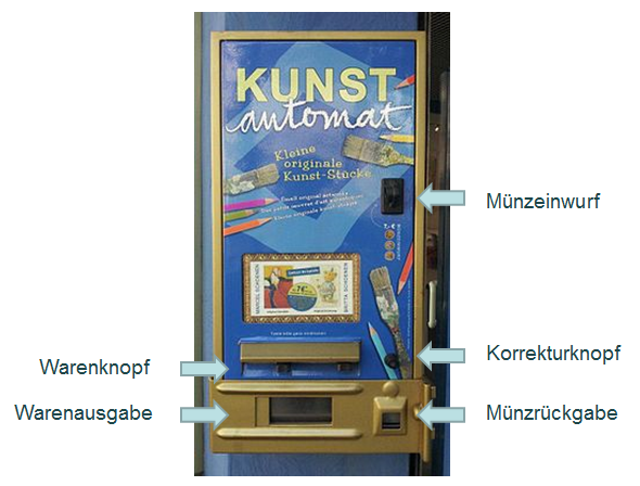 Struktur - Aautomat