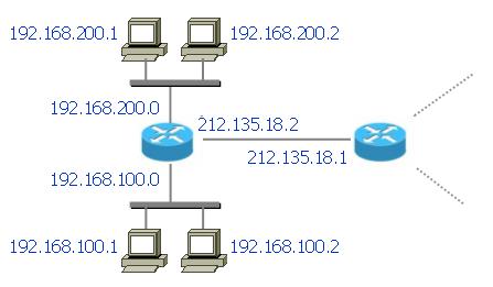 IP-Adressen