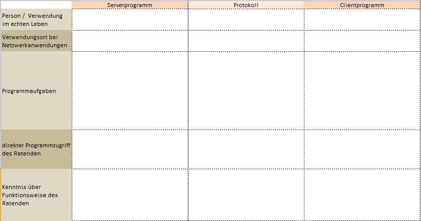 Tabellenvorlage