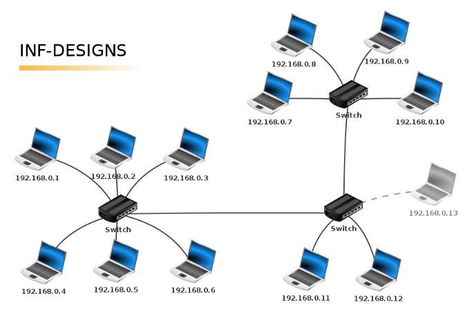 Peer-To-Peer-Netzwerk INF-DESIGNS
