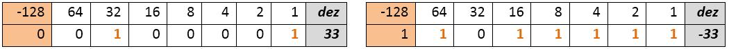 subtraktion_gegenzahl