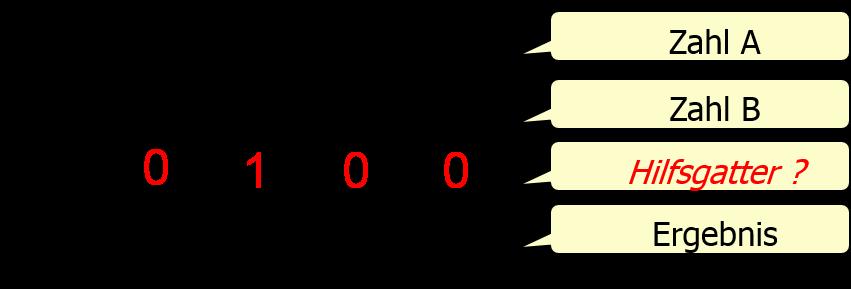 komparator