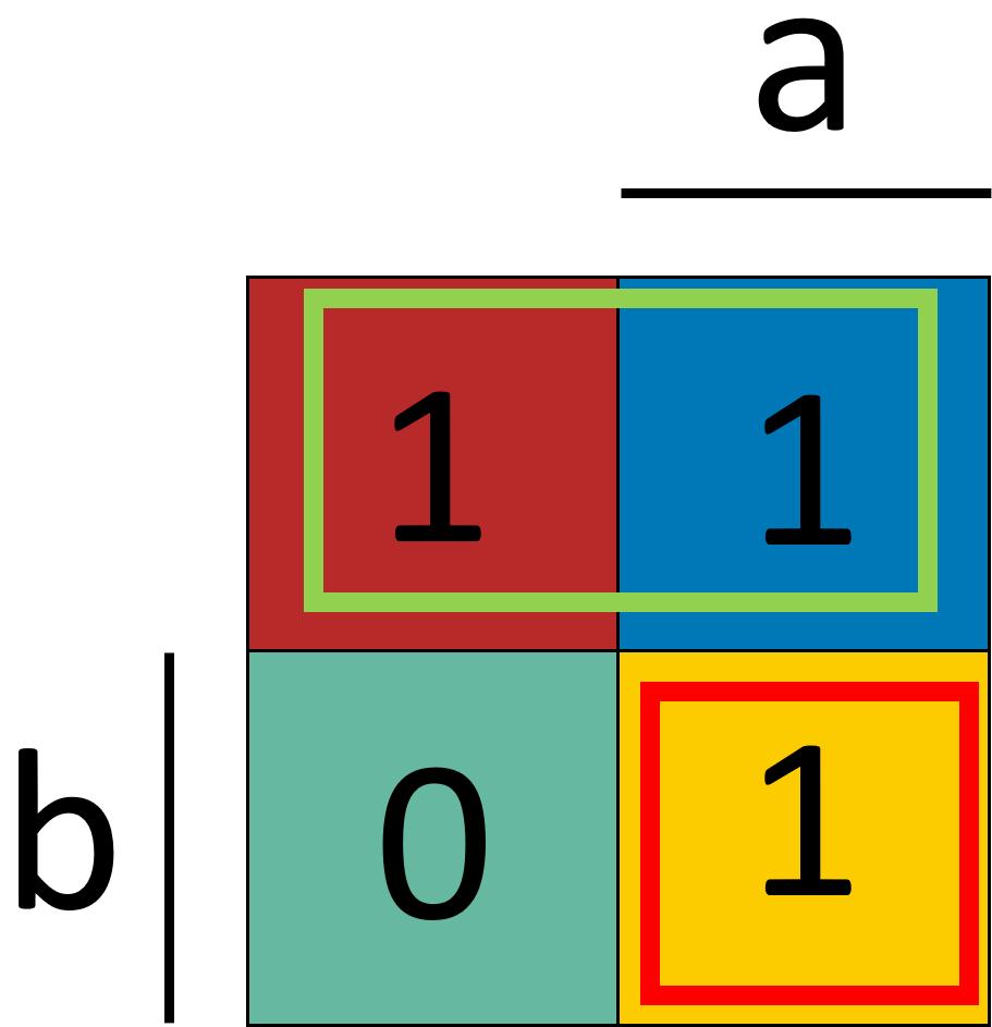 Beispiel 1 KV-Diagramm