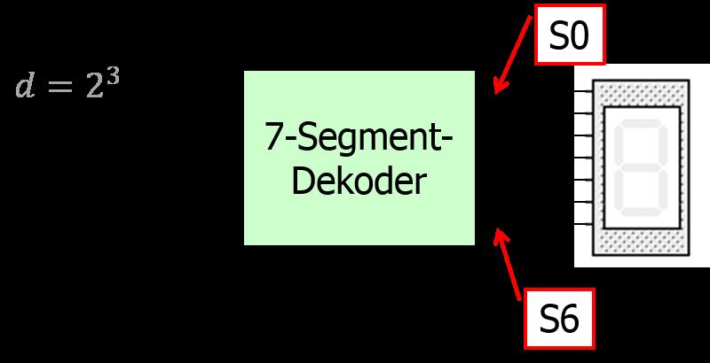 7S_Dekoder