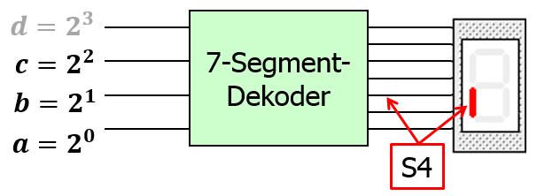 7S_Dekoder_S4