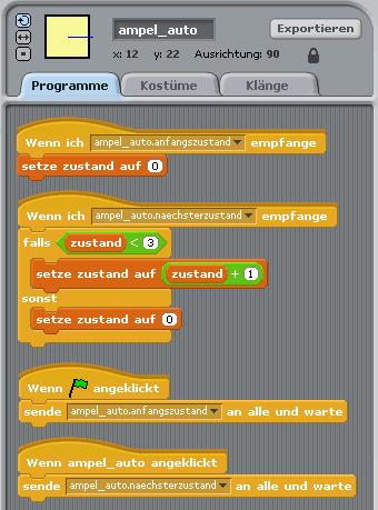 Programme - Ampel