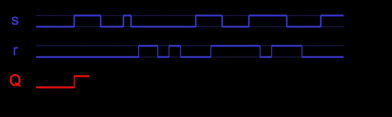 uebung1_zeitdiagramm.png